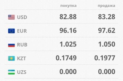Бүгүнкү күндө Кыргызстандагы валюта наркы